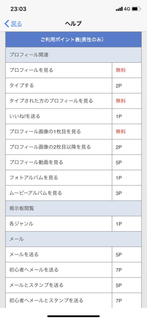 ハッピーメールの料金表