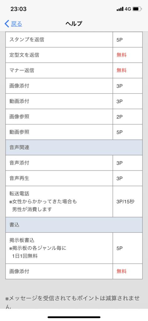 ハッピーメールの料金表2